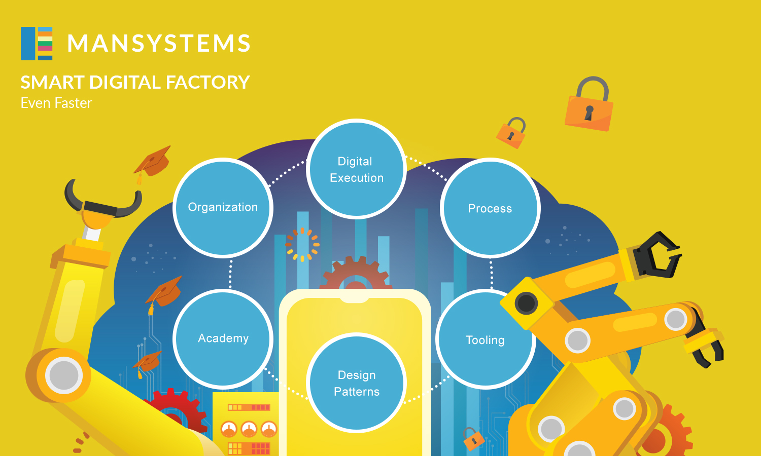 SMART_Digital_Factory_Even_Faster_graphic_Mansystems
